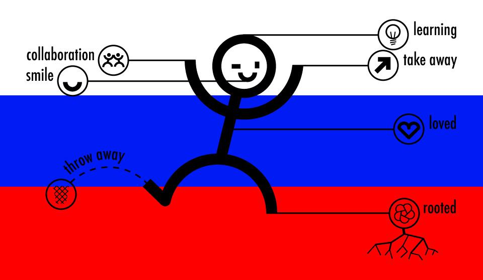 Experience Assessment on Russian flag